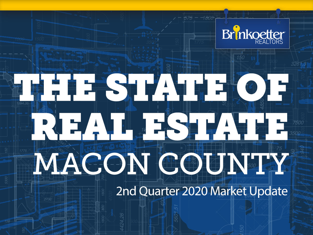 2020 2nd Quarter Market Update